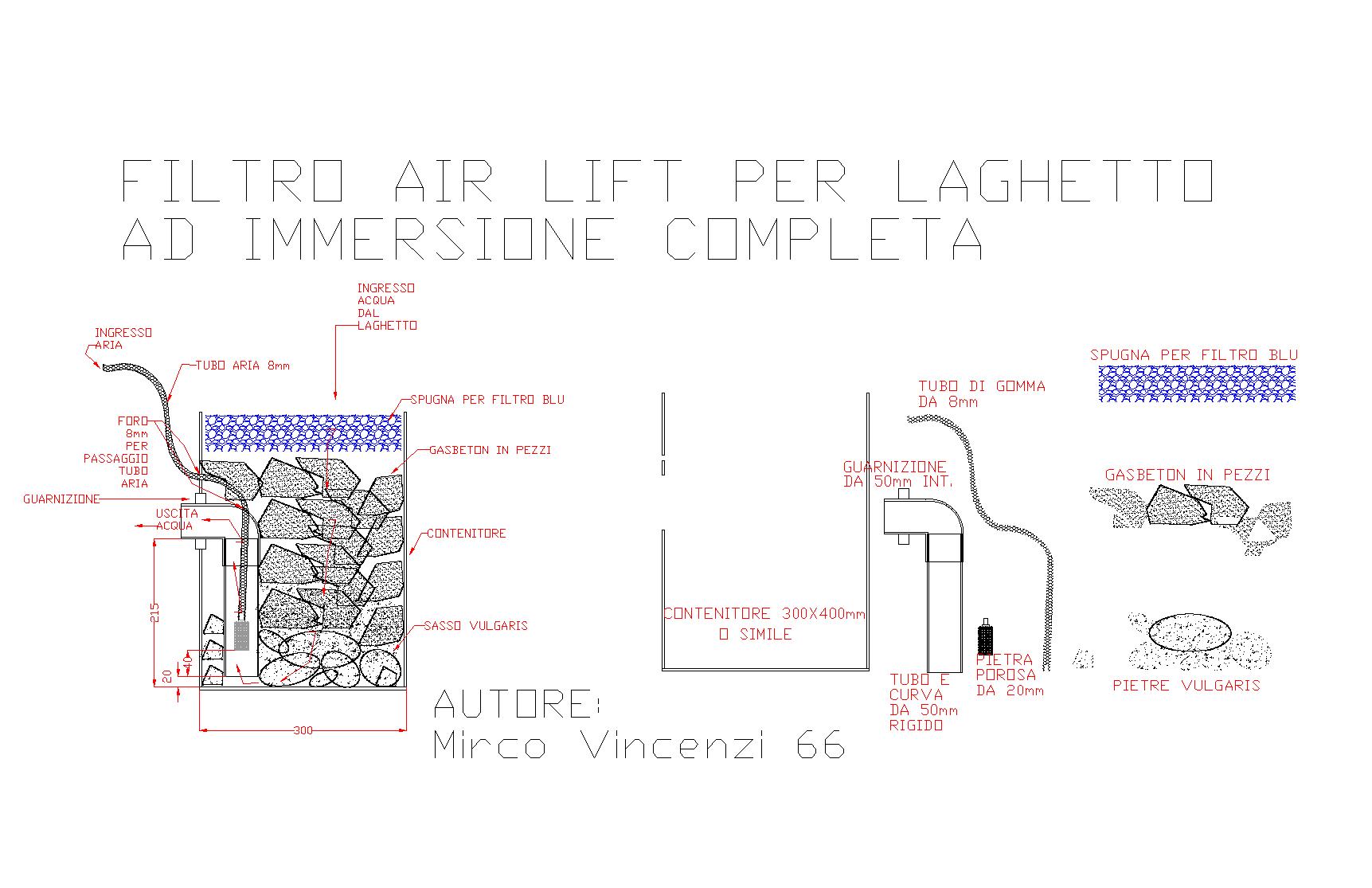 Filtro laghetto 1 for Filtro per laghetto autocostruito